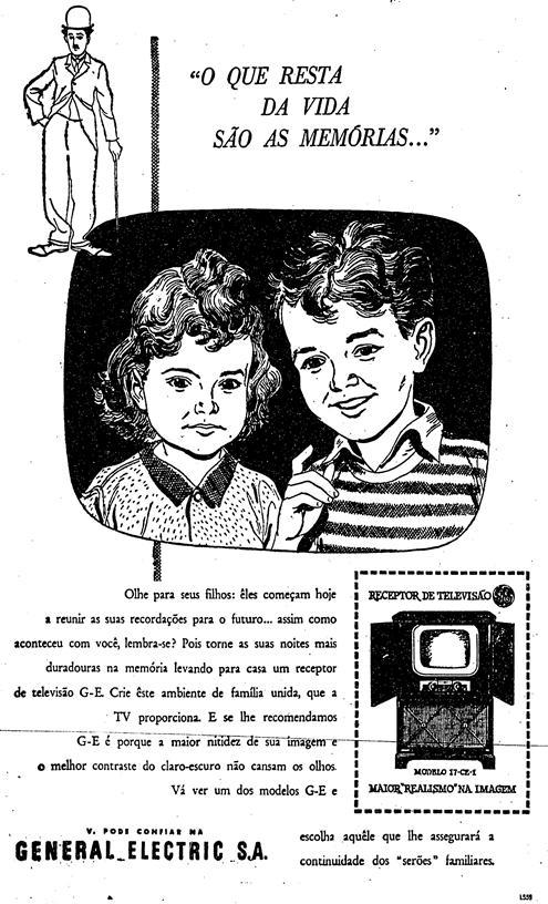 Anúncio de televisor G&E em 1952